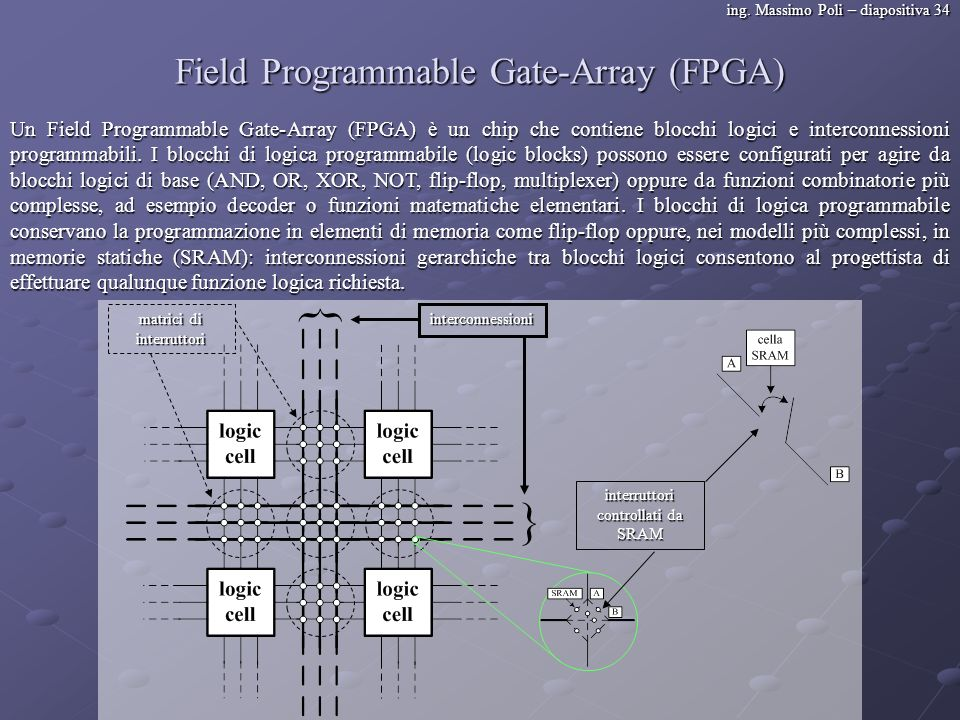 Field Programmable Gate-Array (FPGA)
