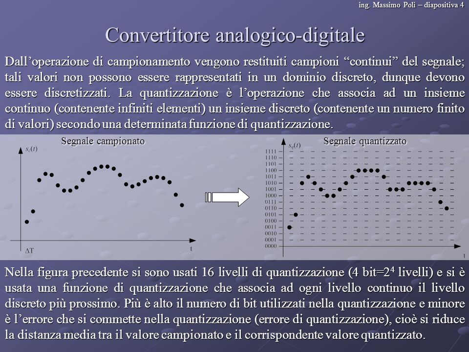 Convertitore analogico-digitale