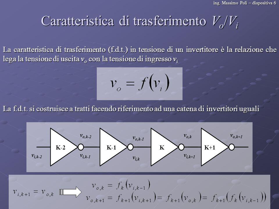 Caratteristica di trasferimento Vo/Vi