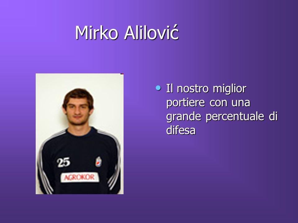 Mirko Alilović Il nostro miglior portiere con una grande percentuale di difesa