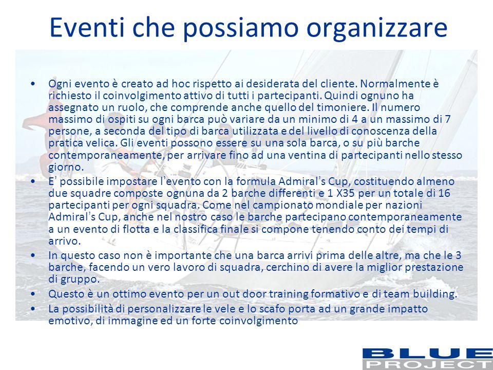Eventi che possiamo organizzare