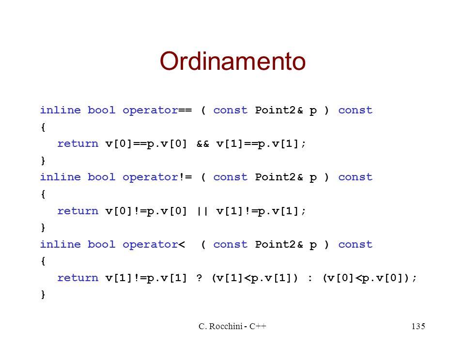 Ordinamento inline bool operator== ( const Point2& p ) const {