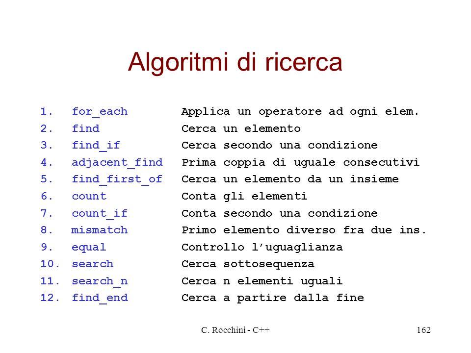 Algoritmi di ricerca for_each Applica un operatore ad ogni elem.