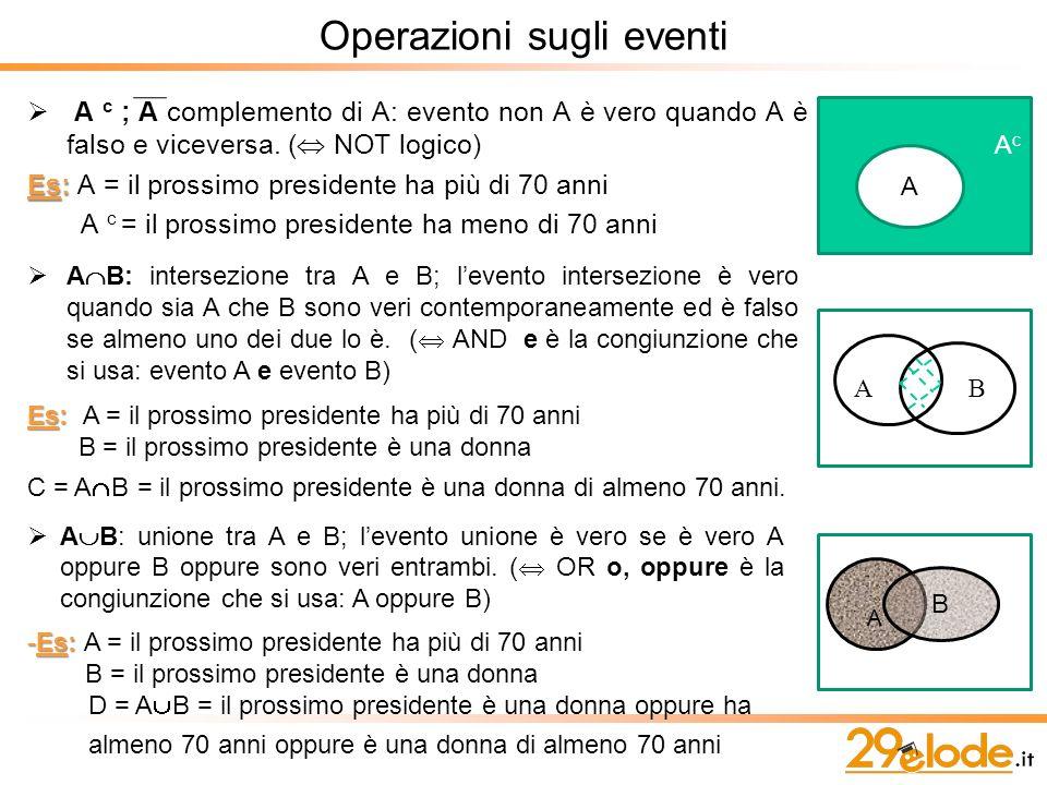 Operazioni sugli eventi