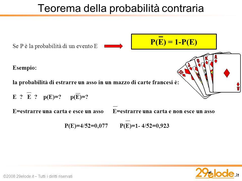 Teorema della probabilità contraria