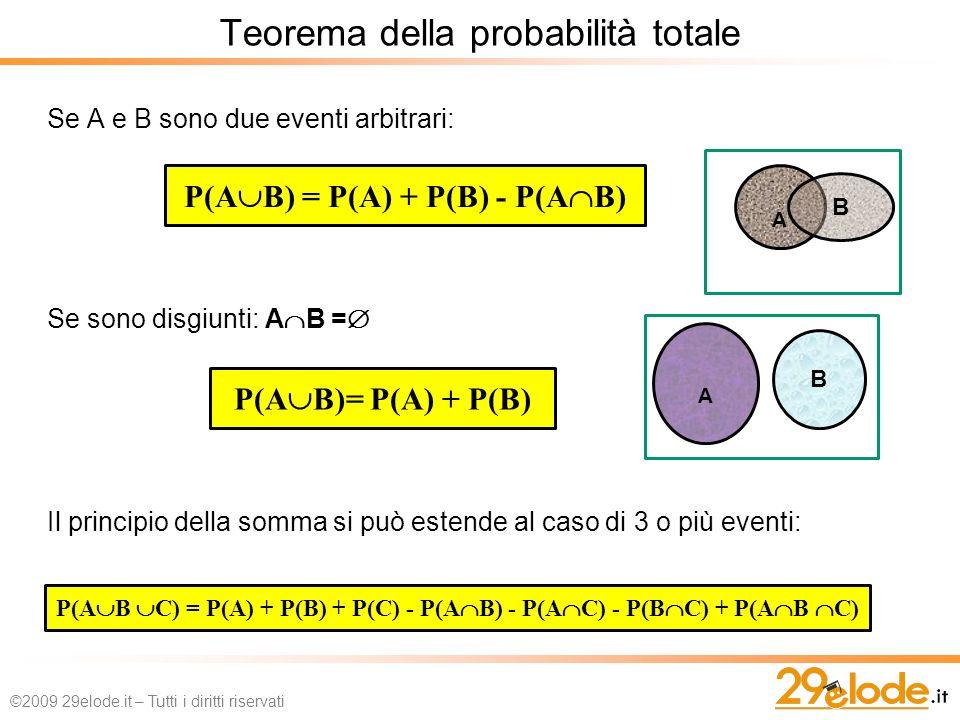 Teorema della probabilità totale
