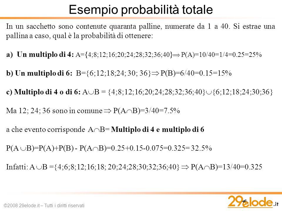 Esempio probabilità totale