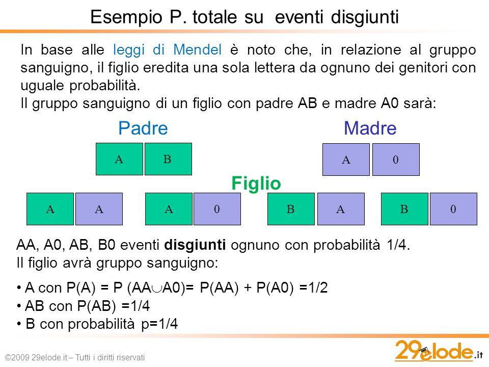 Esempio P. totale su eventi disgiunti