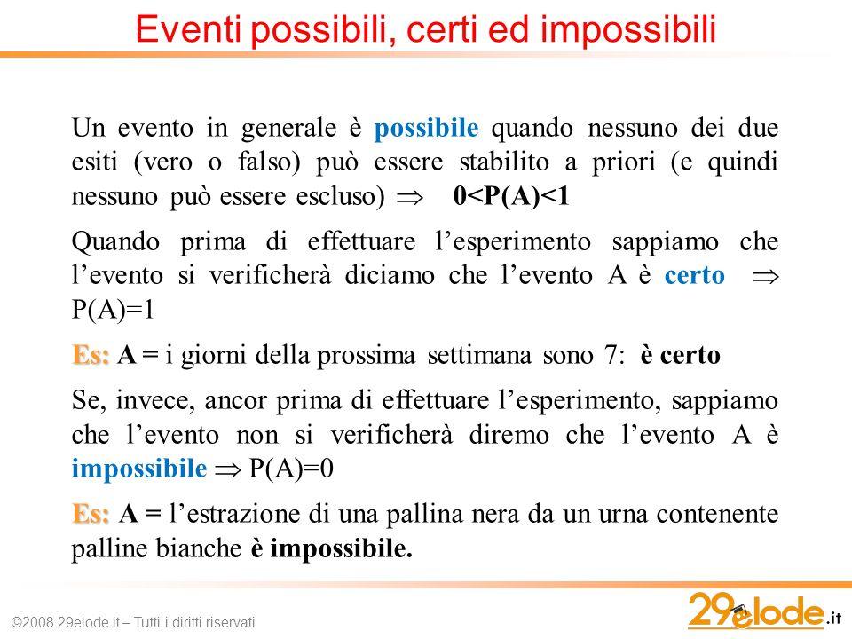 Eventi possibili, certi ed impossibili