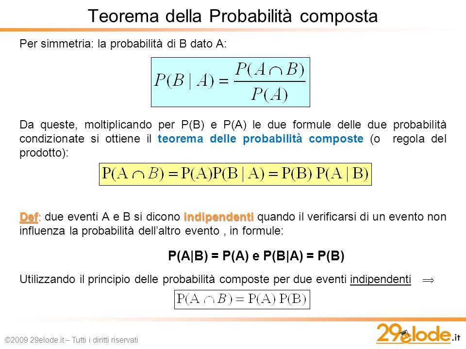 Teorema della Probabilità composta