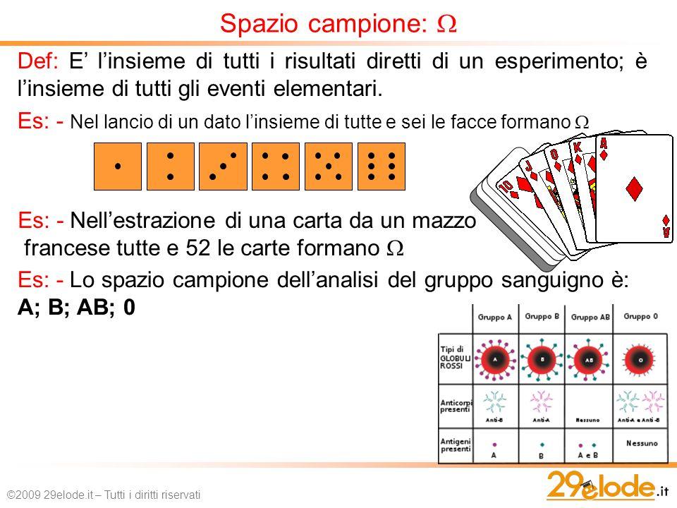 Spazio campione:  Def: E' l'insieme di tutti i risultati diretti di un esperimento; è l'insieme di tutti gli eventi elementari.