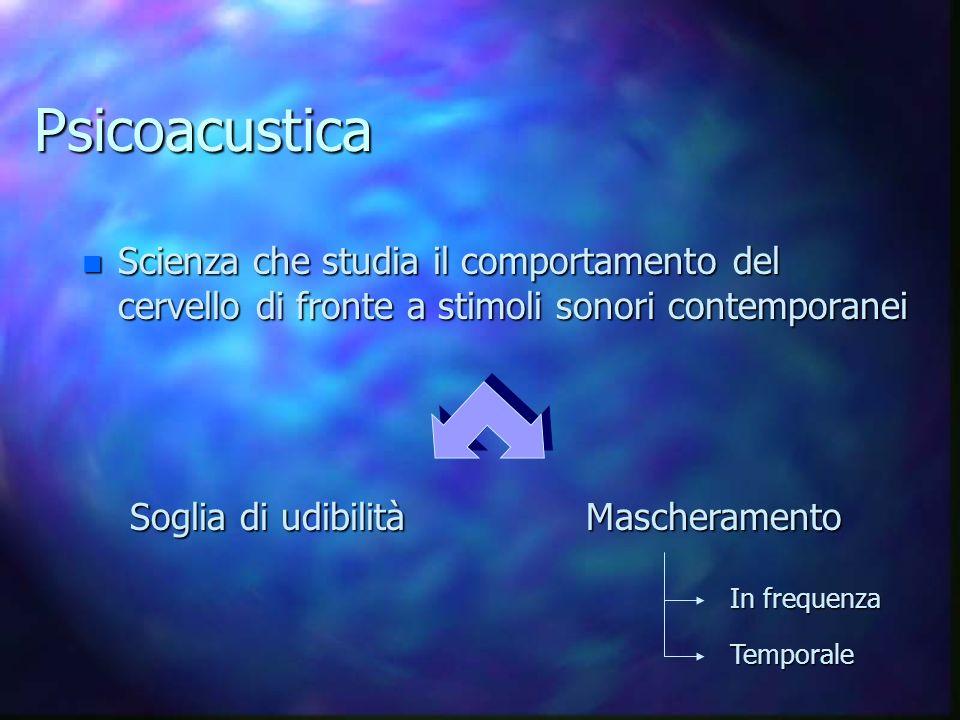 Psicoacustica Scienza che studia il comportamento del cervello di fronte a stimoli sonori contemporanei.