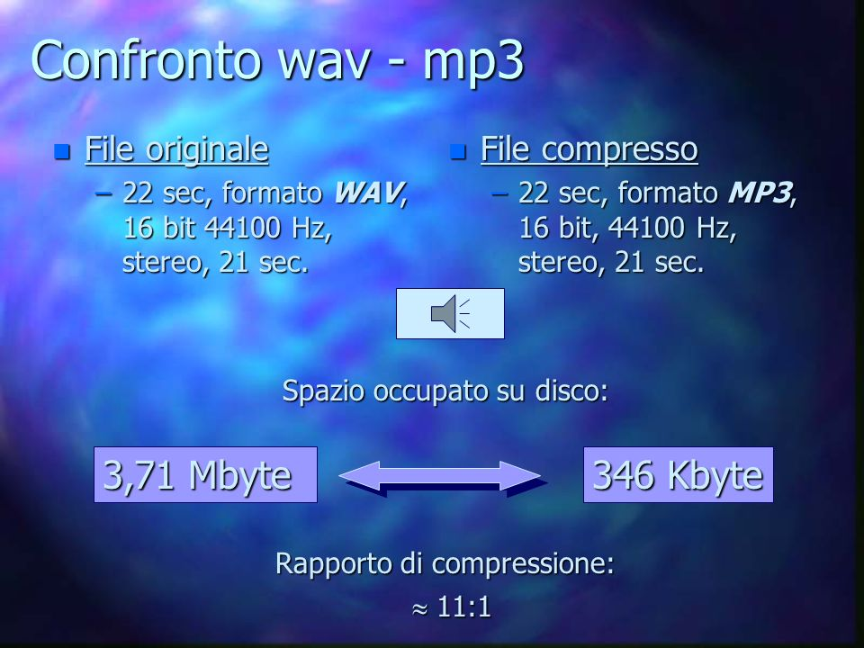 Confronto wav - mp3 3,71 Mbyte 346 Kbyte File originale File compresso