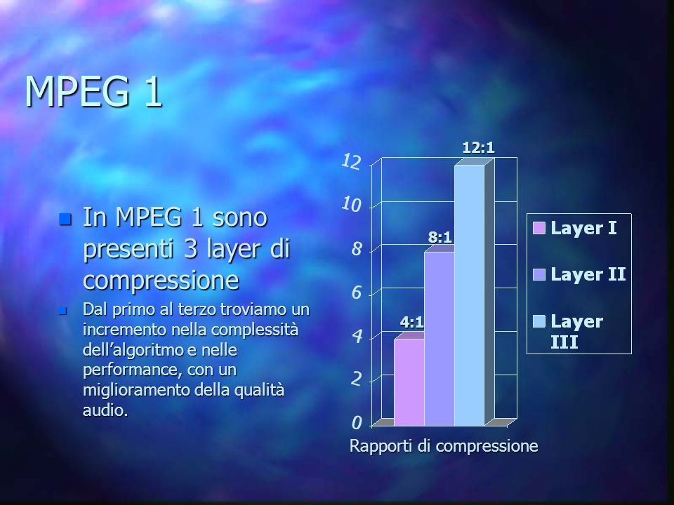 MPEG 1 In MPEG 1 sono presenti 3 layer di compressione