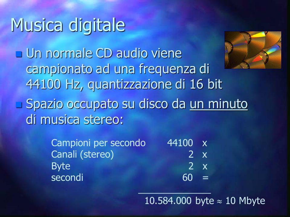 Musica digitale Un normale CD audio viene campionato ad una frequenza di 44100 Hz, quantizzazione di 16 bit.