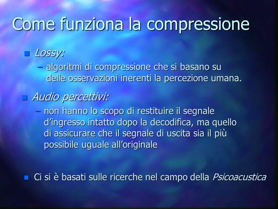 Come funziona la compressione