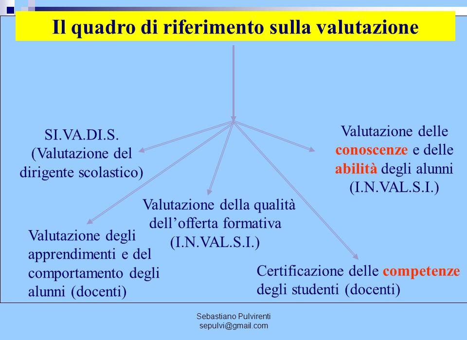 Il quadro di riferimento sulla valutazione