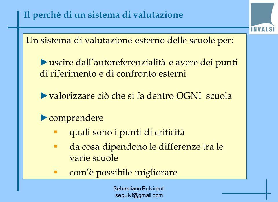 Sebastiano Pulvirenti sepulvi@gmail.com