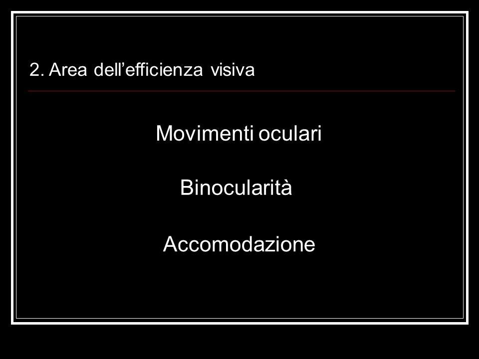 Movimenti oculari Binocularità Accomodazione