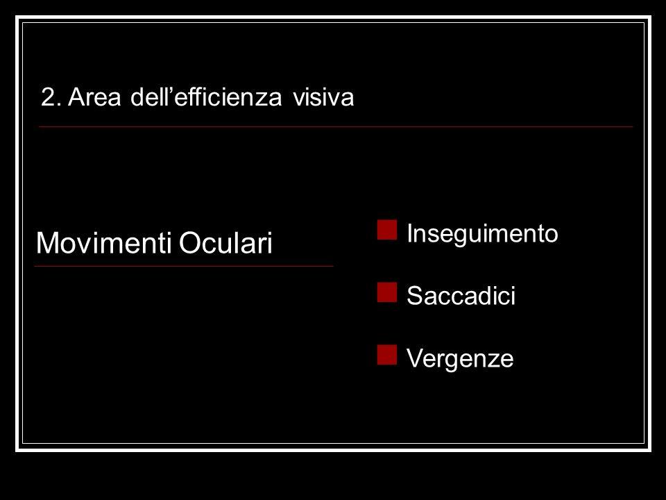 Movimenti Oculari 2. Area dell'efficienza visiva Inseguimento