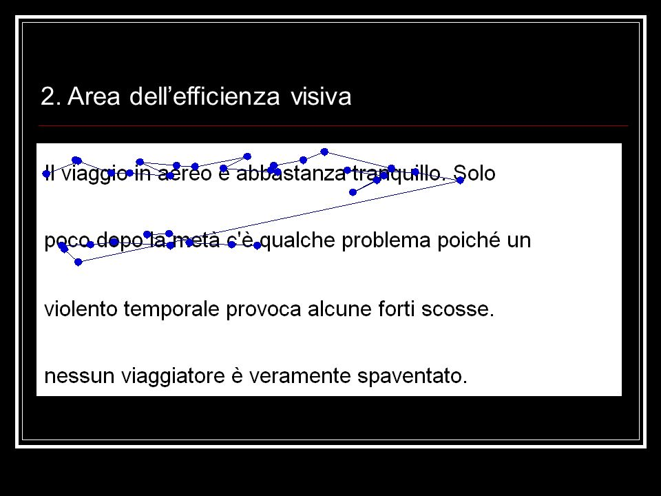 2. Area dell'efficienza visiva
