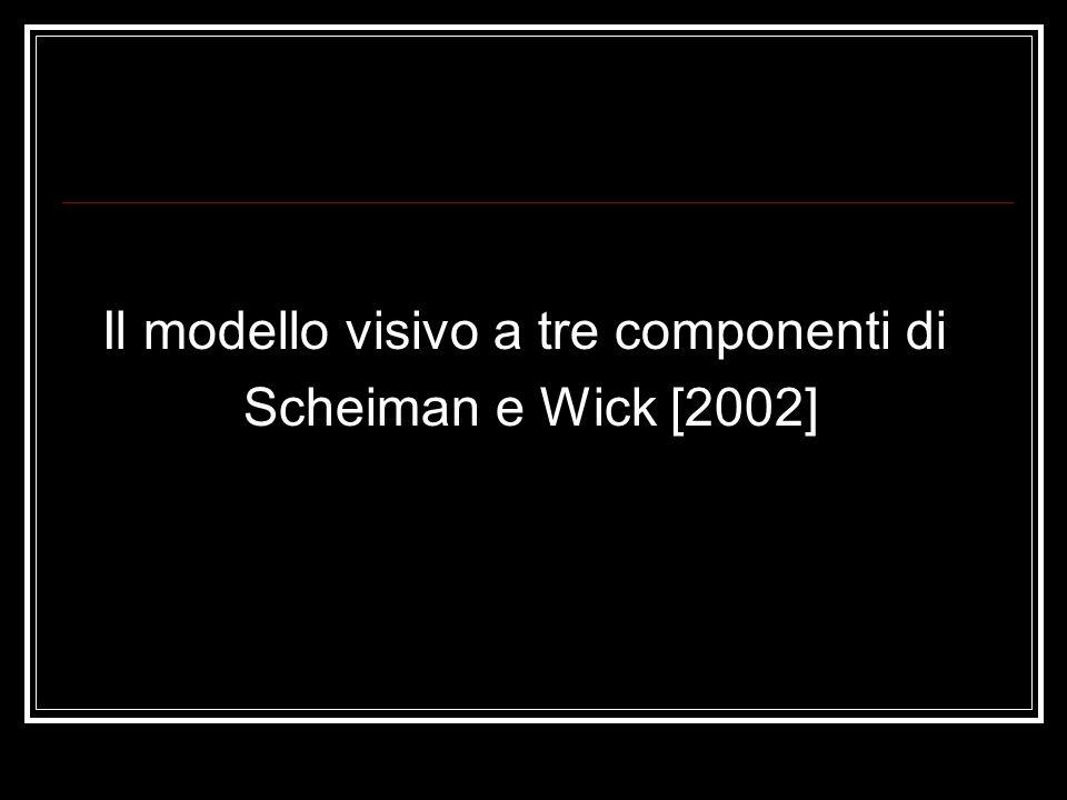 Il modello visivo a tre componenti di
