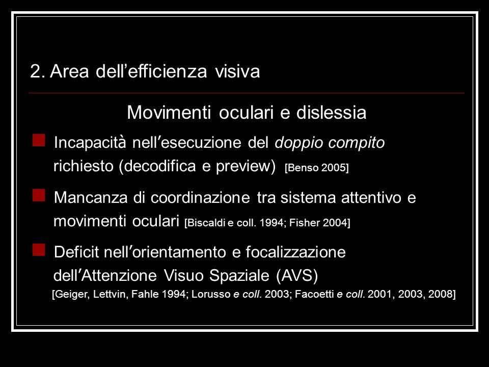 Movimenti oculari e dislessia