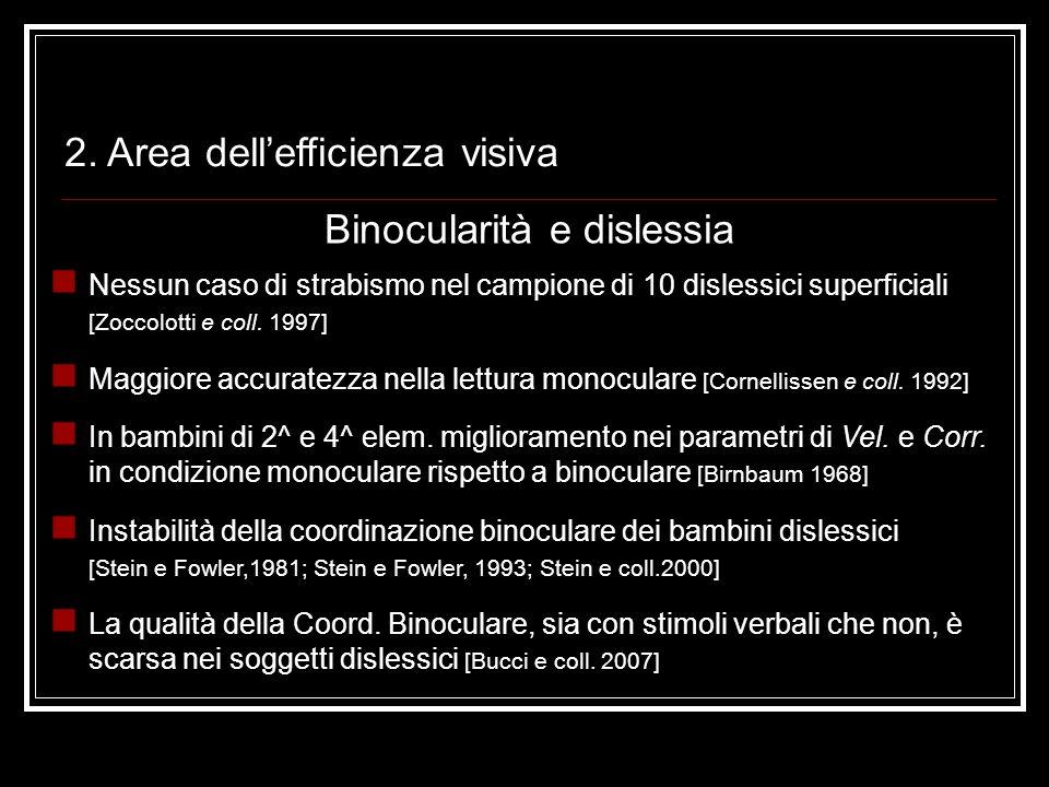 Binocularità e dislessia