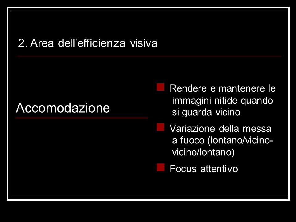 Accomodazione 2. Area dell'efficienza visiva Focus attentivo