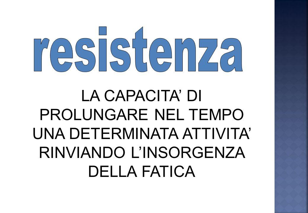 resistenza LA CAPACITA' DI PROLUNGARE NEL TEMPO UNA DETERMINATA ATTIVITA' RINVIANDO L'INSORGENZA DELLA FATICA.