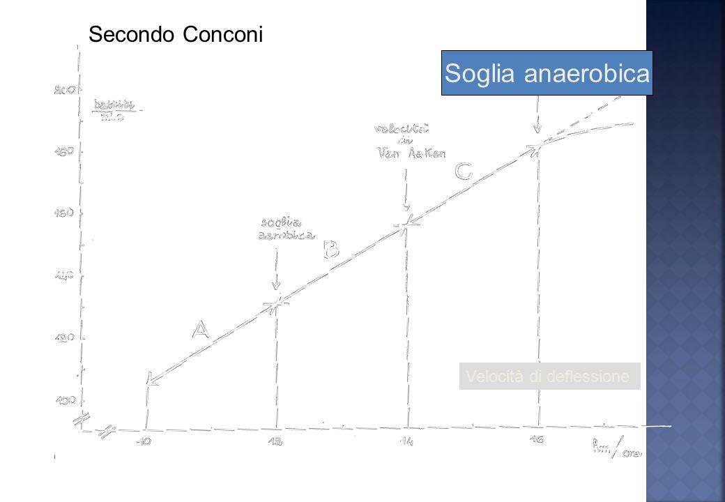 Secondo Conconi Soglia anaerobica Velocità di deflessione