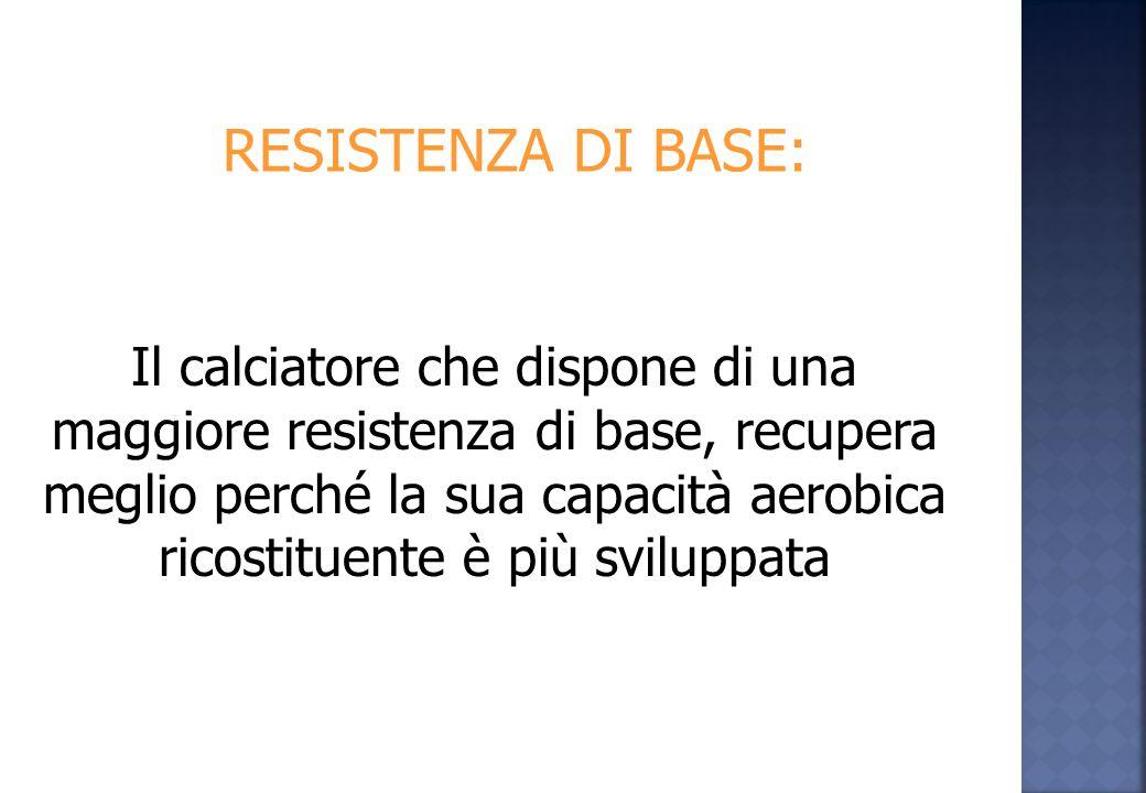 RESISTENZA DI BASE: