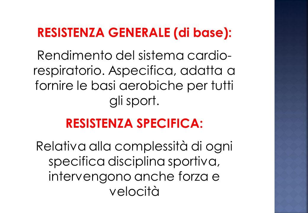 RESISTENZA GENERALE (di base):