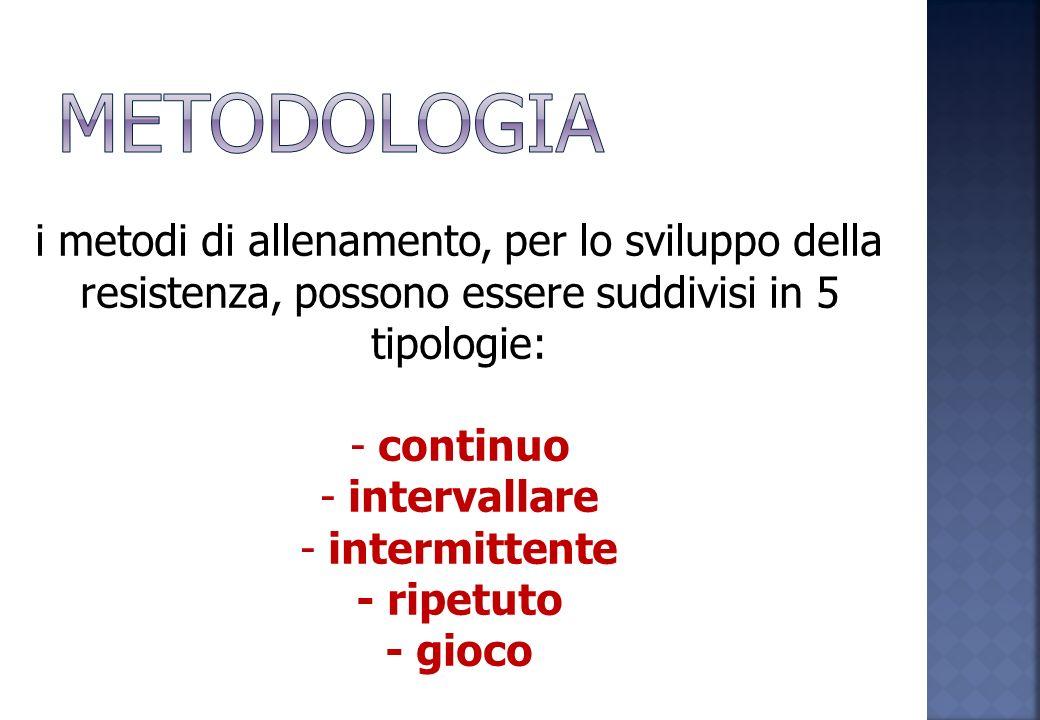 METODOLOGIA i metodi di allenamento, per lo sviluppo della resistenza, possono essere suddivisi in 5 tipologie: