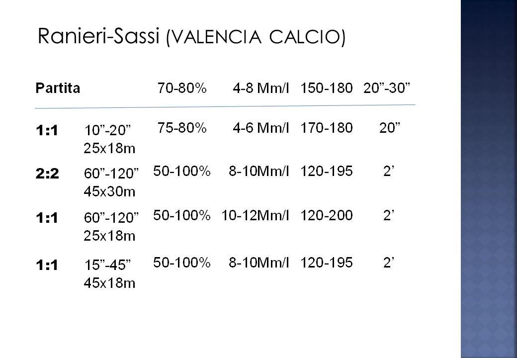 Ranieri-Sassi (VALENCIA CALCIO)