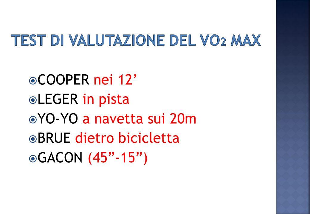 Test di valutazione del VO2 max