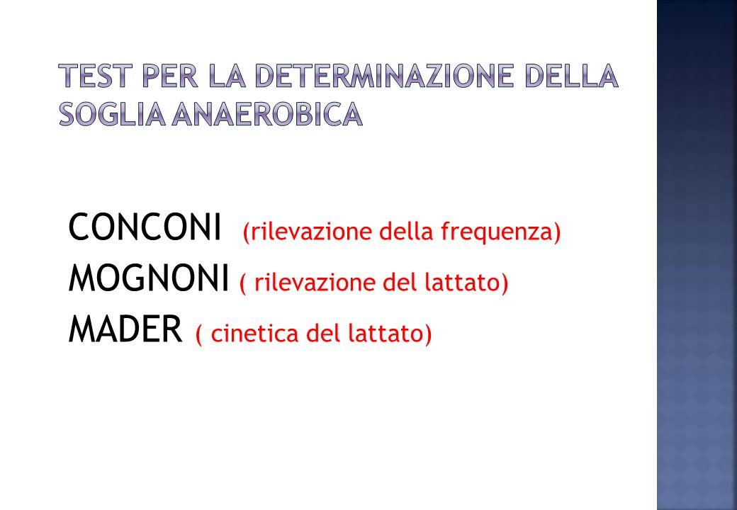 Test per la determinazione della soglia anaerobica