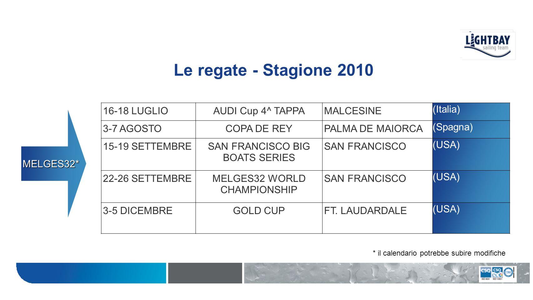 Le regate - Stagione 2010 16-18 LUGLIO AUDI Cup 4^ TAPPA MALCESINE