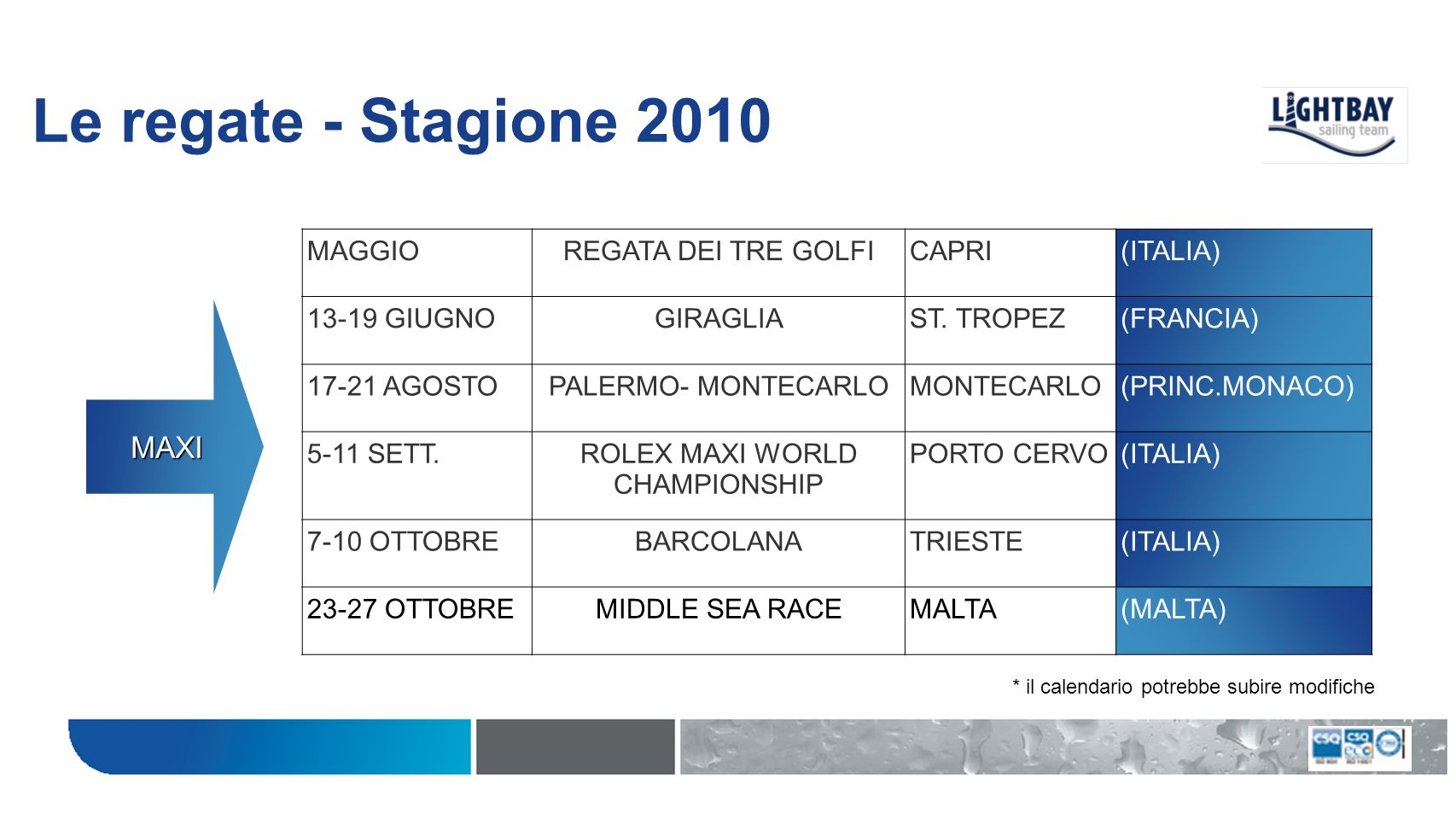 Le regate - Stagione 2010 MAXI MAGGIO REGATA DEI TRE GOLFI CAPRI