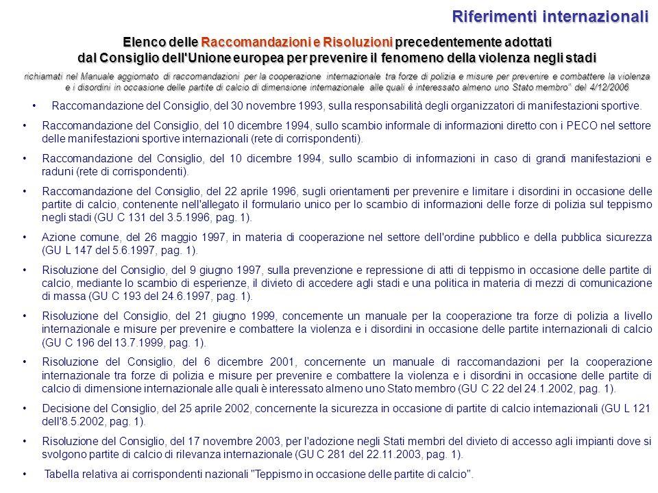 Elenco delle Raccomandazioni e Risoluzioni precedentemente adottati