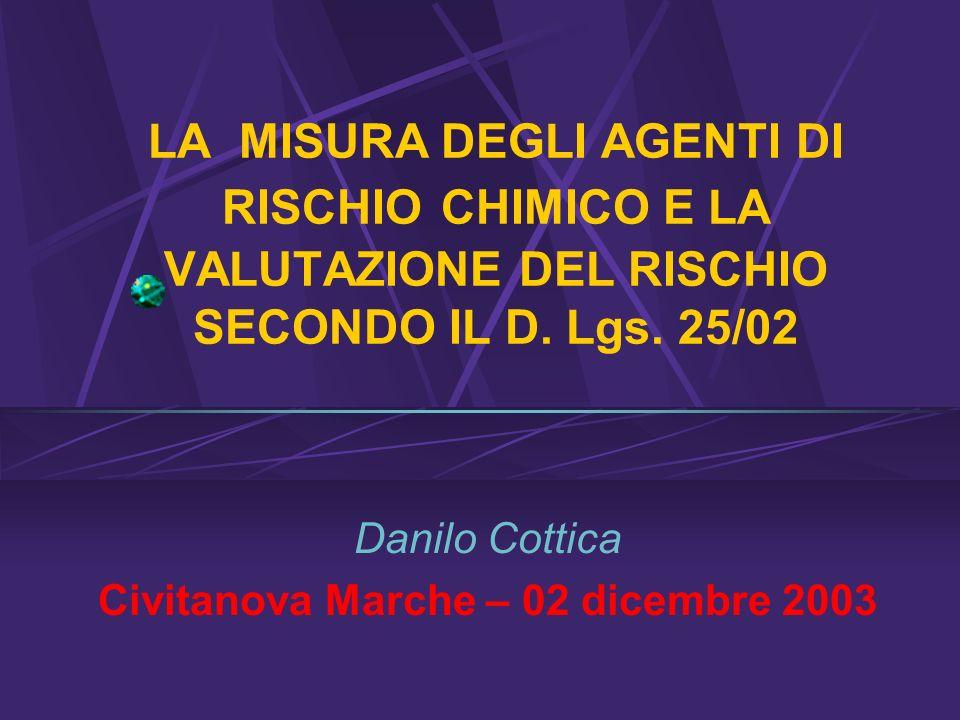 Danilo Cottica Civitanova Marche – 02 dicembre 2003