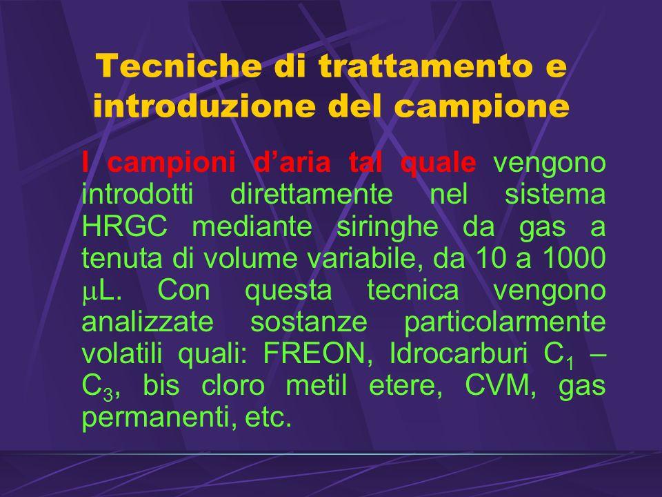 Tecniche di trattamento e introduzione del campione