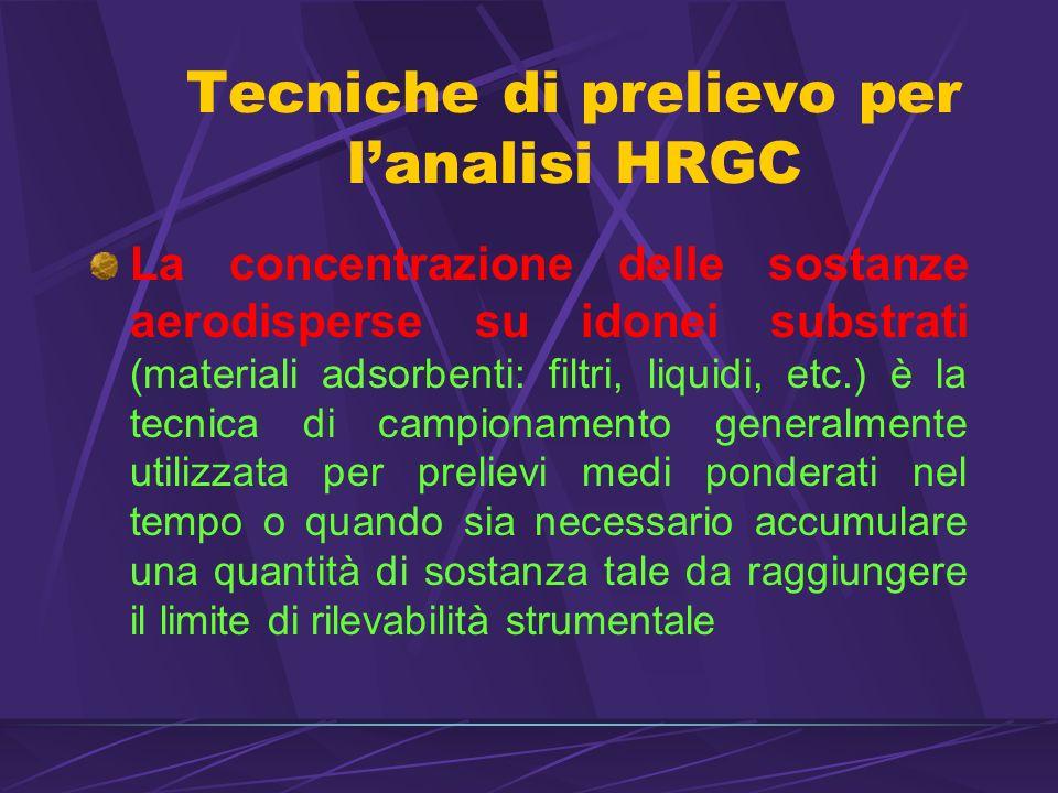Tecniche di prelievo per l'analisi HRGC