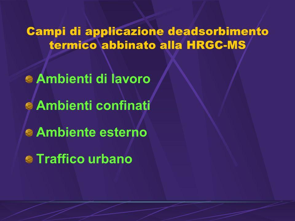 Campi di applicazione deadsorbimento termico abbinato alla HRGC-MS