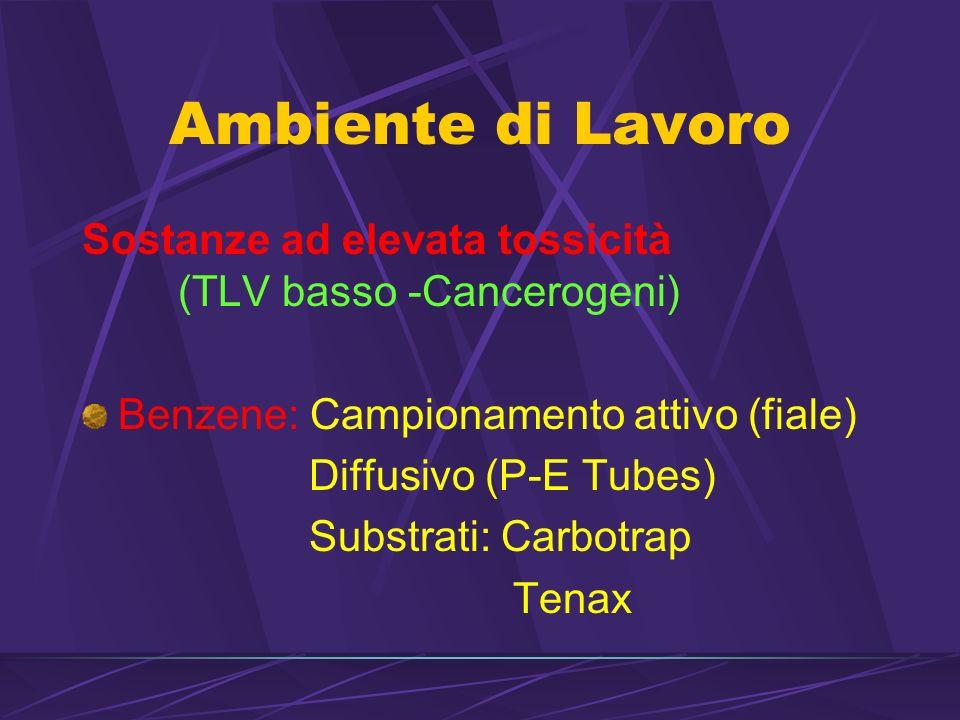 Ambiente di Lavoro Sostanze ad elevata tossicità (TLV basso -Cancerogeni) Benzene: Campionamento attivo (fiale)