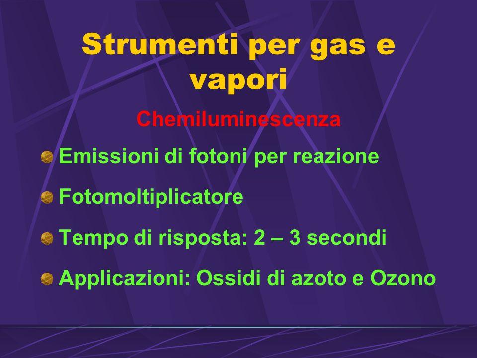 Strumenti per gas e vapori