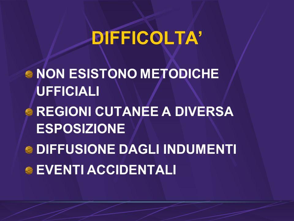 DIFFICOLTA' NON ESISTONO METODICHE UFFICIALI