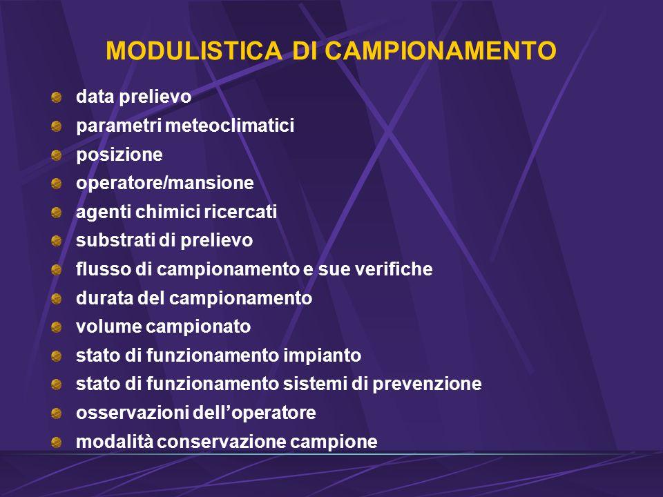 MODULISTICA DI CAMPIONAMENTO