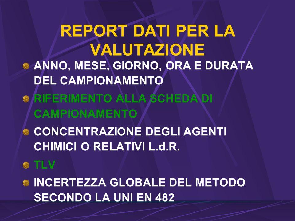REPORT DATI PER LA VALUTAZIONE