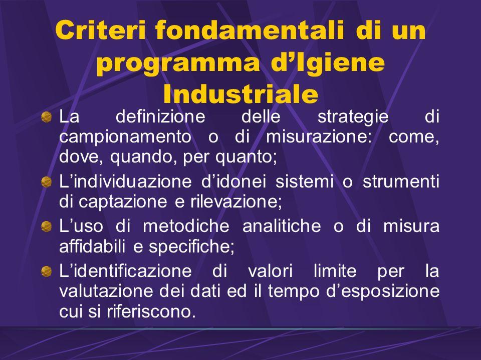Criteri fondamentali di un programma d'Igiene Industriale